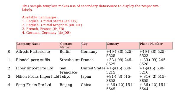 DynamicLabels-Language